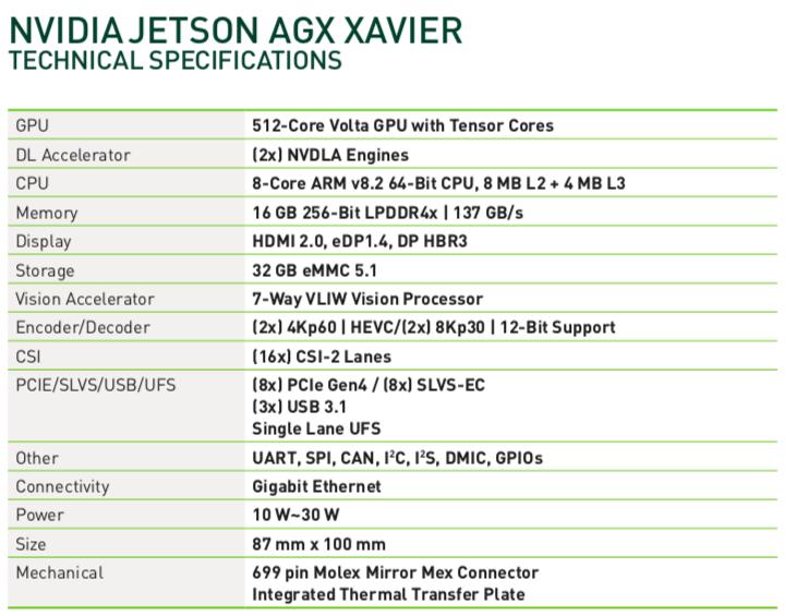 NVIDIA Jetson AGX Xavier