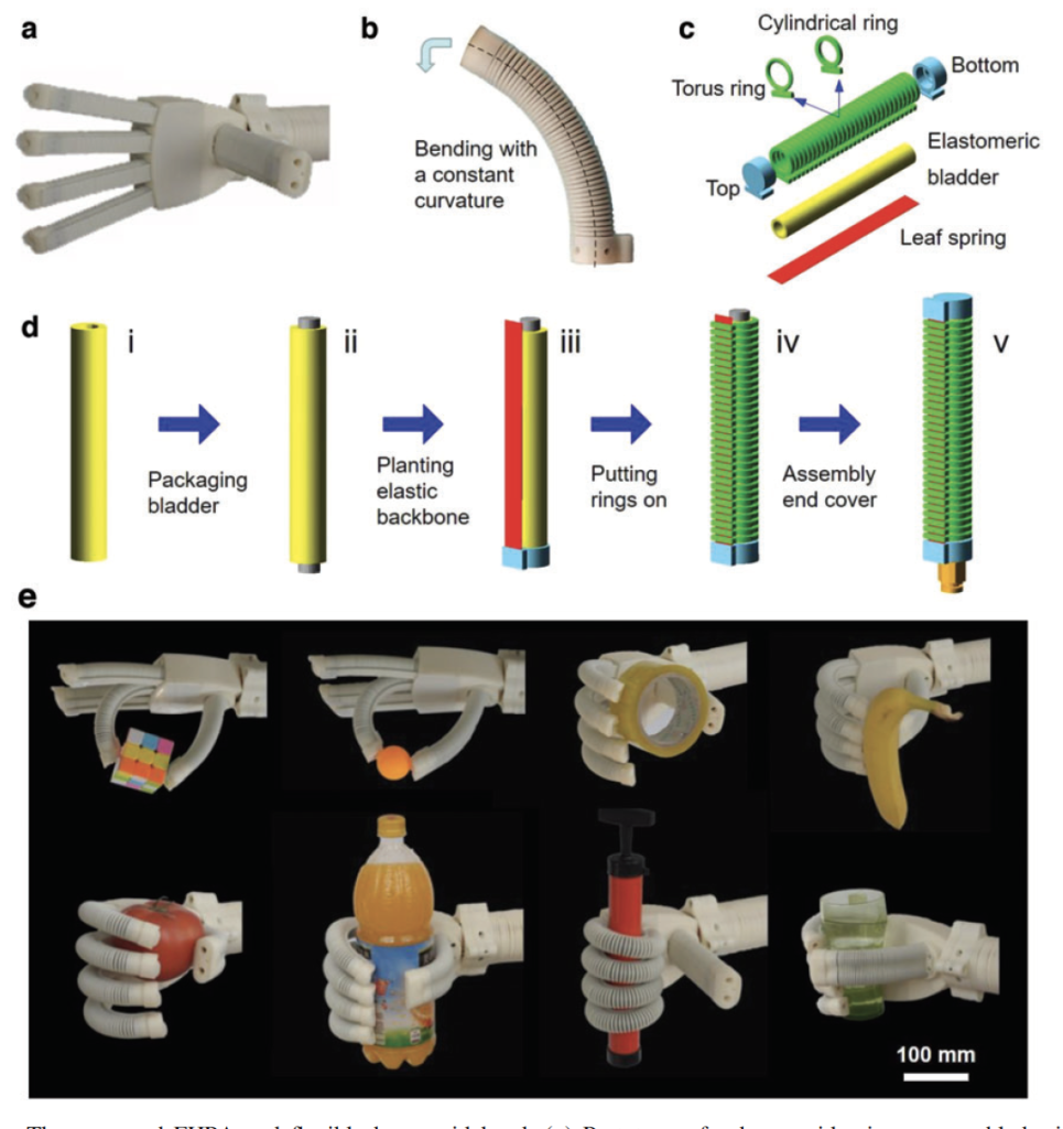 Michigan State finds that stronger soft gripper could lead to safer human-robot interactions